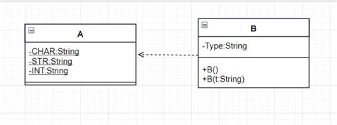 uml class diagram  static variable   class