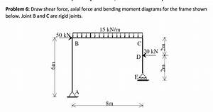 Solved  Problem 6  Draw Shear Force  Axial Force And Bendi