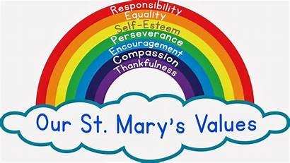 Values Mary St Respect British Core Rainbow