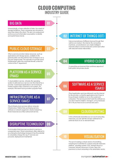 Cloud Computing Testing Resume by The Top 10 Buzzwords In Cloud Computing Automation