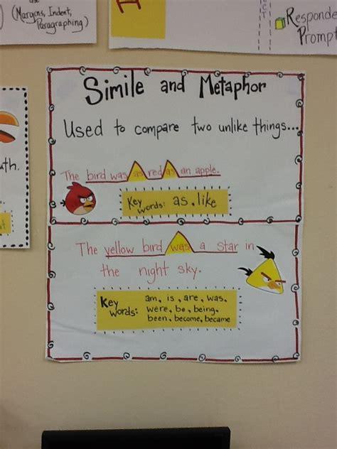 Similes And Metaphors 56cclassroomblog