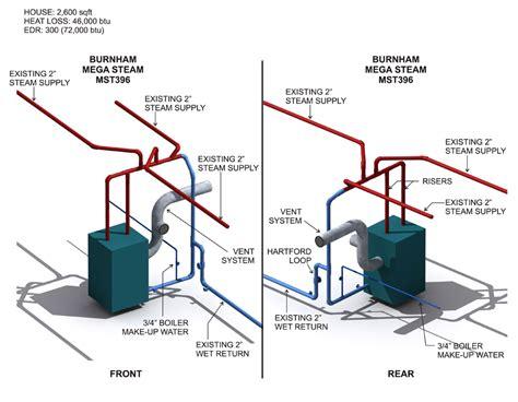 lochinvar boiler piping diagrams  drone fest
