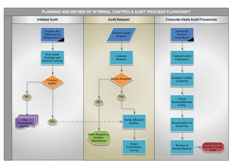 examples  business diagram