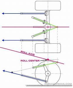 4-link Suspension Guide