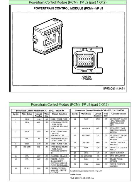 98 Saturn Sl1 Fuse Diagram by 02 Saturn Sl1 I Need A Wire Diagram Of The Ecu Plugs