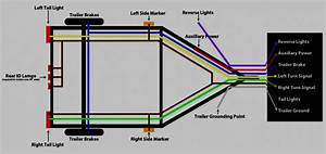 Trailer Plug Wiring Diagram 7 Pin