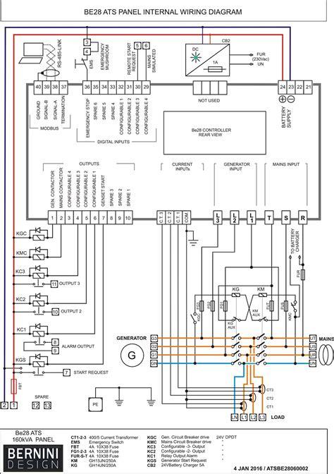 Gallery Generator Control Panel Wiring Diagram Pdf Download