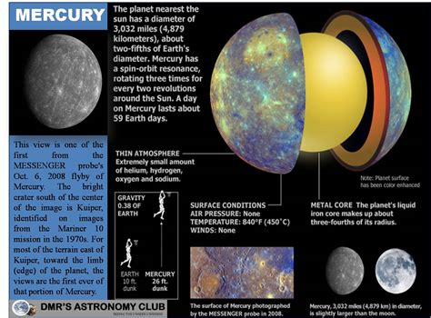 Dmr Astronomy Club Solar System Facts About Mercury
