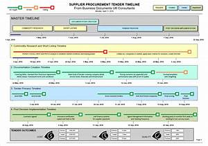 timeline in visio best free home design idea With visio project timeline template