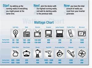 Amazon Com   Honeywell 6037  5500 Running Watts  6875