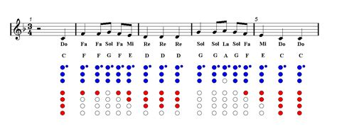 West music carries recorders for school, recorder accessories, classroom recorders, and recorder packages. WE WISH YOU A MERRY CHRISTMAS Recorder Sheet music - Guitar chords | Easy Music