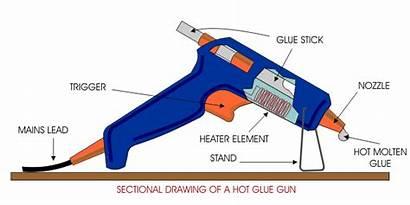 Glue Gun Sticks Saw Material Things Gluing