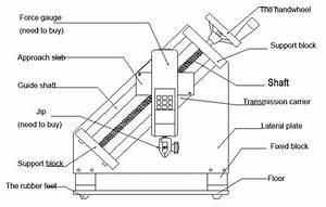 90 Degree Manual Peel Strength Testing Machine