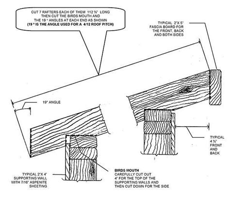 lean to shed plans 8x10 porch roof framing diagram porch roof addition elsavadorla