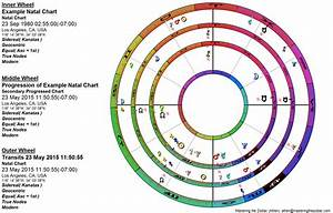 Sidereal Astrology Charts Mastering The Zodiac