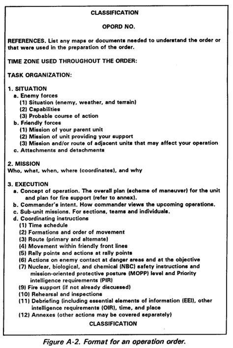 opord template fm 3 7 appendix a