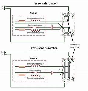 Moteur Triphasé En Monophasé : moteur monophas condensateur de d marrage ~ Maxctalentgroup.com Avis de Voitures