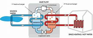 A Typical Diagram Of A Water Source Heat Pump
