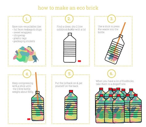 How To Make Ecobricks  Skinny Laminx. Define Resumes. How To Make A Good Cover Letter For Resume. Mechanical Engineering Technologist Resume Sample. Nurse Practitioner Resume. Resume For Buyer Position. Resume Templates For Assistant Professor. Should I Put My Phone Number On My Resume. Case Manager Resume Examples