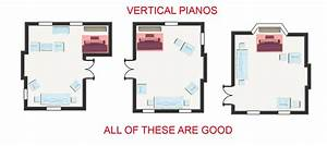 Piano Room Placement