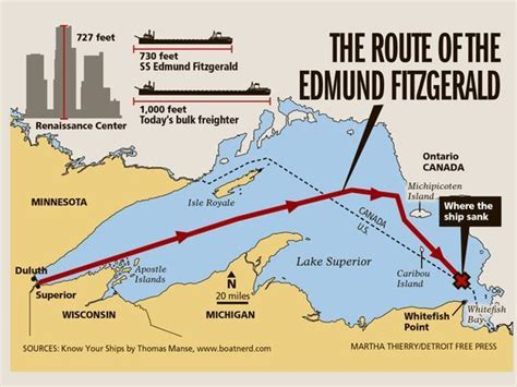 where did the edmund fitzgerald sank 41 years ago edmund fitzgerald sank in lake superior