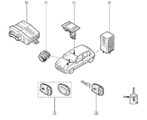 renault clio 2001 engine diagram vehicle wiring diagrams