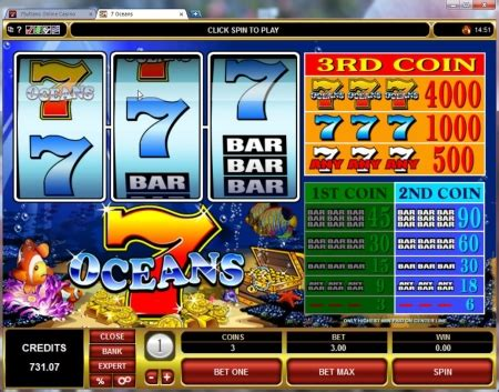 Free Slots 777 Red White And Blue - Play Free Casino Slots ...