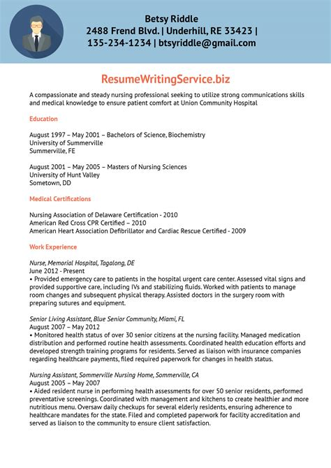 Resume Writing Services Orange Park Fl