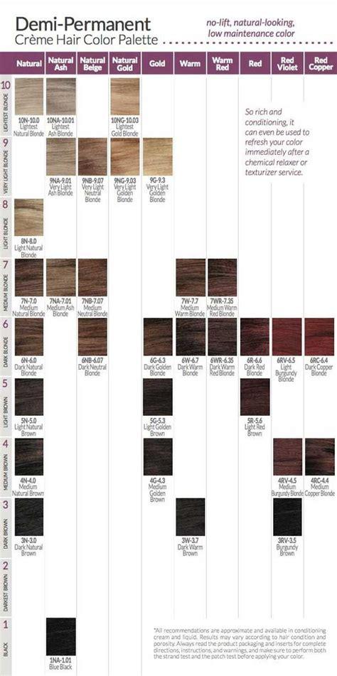 demi hair color ion demi permanent hair color chart the advantages