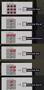 Redstone Recipes – Mloovi Blog