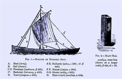 Boat Parts Bc by Ancient Ships