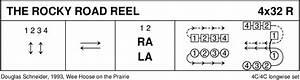 Rocky Road Reel  Dance Instructions