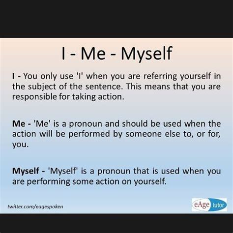 Do You Know The Correct Usage Of Me, Myself And I? ‪#‎learn‬ ‪#‎english‬  English Grammar