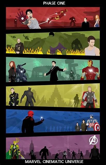 Phase Marvel Universe Cinematic Poster Saga Infinity
