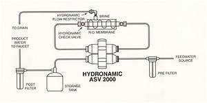 Asv100  Hydronamic Auto Shutoff Valve  White  8 U0026quot  Female