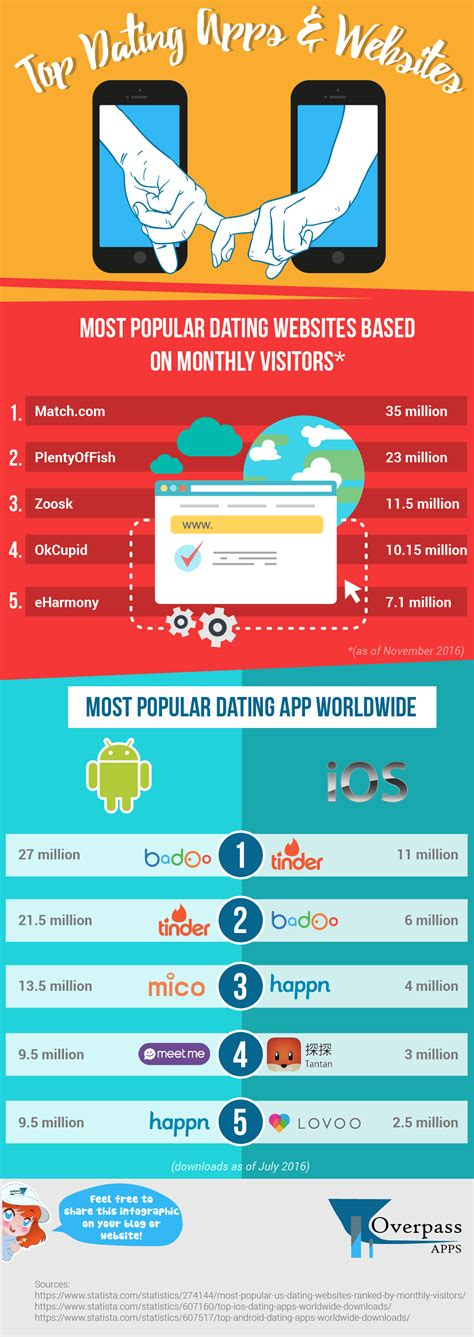 Dating guys in their early 20s kdramashow online could you pick up guys quizzes playbuzz quizzes what color cute pick up lines to use on guys on tinder be like best way to meet girls on omegle stripslashes mysql best way to meet girls on omegle stripslashes mysql