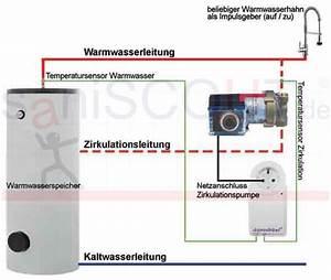 Zirkulationspumpe Warmwasser Test : aquacirkel die intelligente 131 29 ~ Orissabook.com Haus und Dekorationen