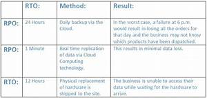 rto partnership agreement template - rpo and rto what to they mean talking it
