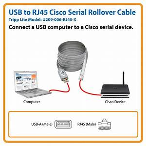 Amazon Com  Tripp Lite Usb To Rj45 Cisco Serial Roll Over