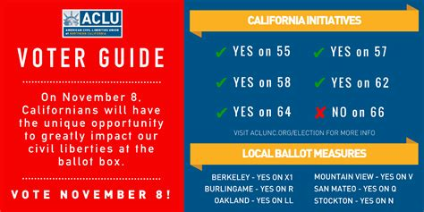 ACLU of Northern CA 2016 Voter Guide | ACLU of Northern CA