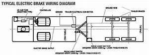 Brake Wiring Diagram