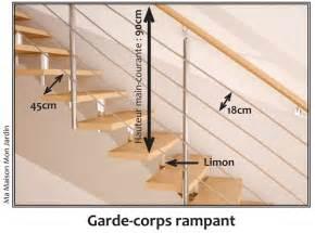 Norme Garde Corps Escalier Handicapé by Surprenant Normes Escalier 14 Equipement Maison Tapis
