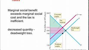 Taxes  U0026 Dead Weight Loss  Consumer Surplus