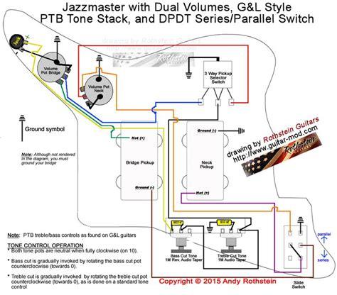 upgrading jazzmaster electronics part ii wiring mods guitar wiring diagrams guitar guitar