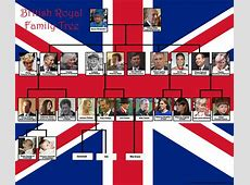 Royal Family Tree Charts of 7 European Monarchies