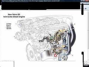 I Have A 2002 Volvo V70 D5  It Has Developed A Slight Oil