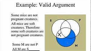Determining Validity And Invalidity Using Venn Diagrams
