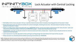 Door Locking Mechanism Diagram