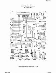 Need Igintion Wiring Diagram For Dodge Ram 50 1985