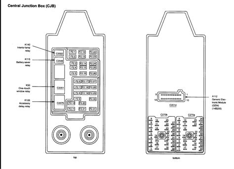 97 Saturn Sc2 Fuse Box by 97 Saturn Fuse Panel Diagram Printable Worksheets And
